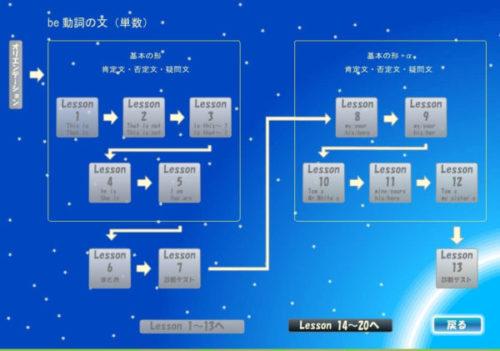 ステージ1の画面