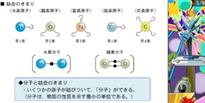理科の分子結合