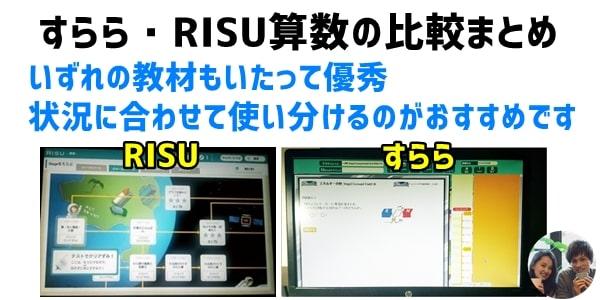 すらら・RISU算数の比較まとめ
