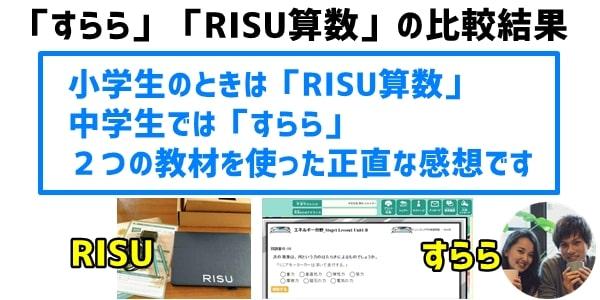 「すらら」「RISU算数」の比較結果